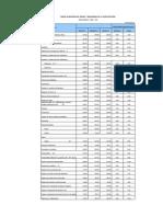 Copia de IPCO-INDICES DE LA CONSTRUCCION_NAC_03_13.xlsx