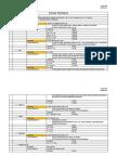7a E-log-001 Especificaciones de Mp e Insumos (Ficha Tecnica