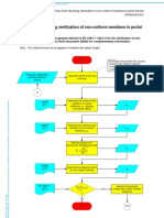 SF044a-En-EU Flow Chart - Buckling Verification of Non-uniform Members in Portal Frames - Access Steel