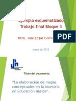 Presentación Trabajo final Bloque 3