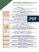 Geometria Areas y Perimetros