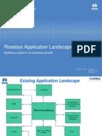 Rosebys Application Architecture1