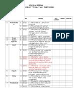 Senarai Semak Dsp Tingkatan 2
