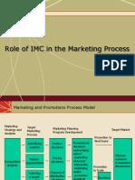 2_Role Of IMC
