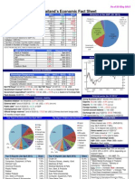 Economic Factsheet 20130613