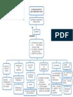 El Enfoque Didactico de La Competencia Lexica