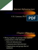 Infraestructura de la Internet