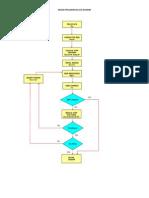 Earthing IEEE80 Final V2