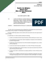 ADR Ops Manual