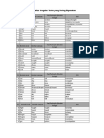 Daftar Irregular Verb