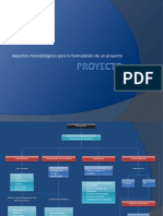 Mapa conceptual - Análisis del molde