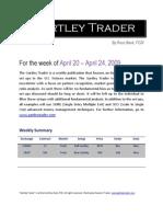 The Gartley Trader Newsletter April 4,2009