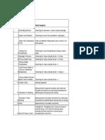 Generator and Aux PM Schedule.xlsx