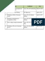 Workshops Date
