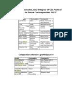 Compañías seleccionados para XII Festival Nacional de Danza Contemporánea 2013
