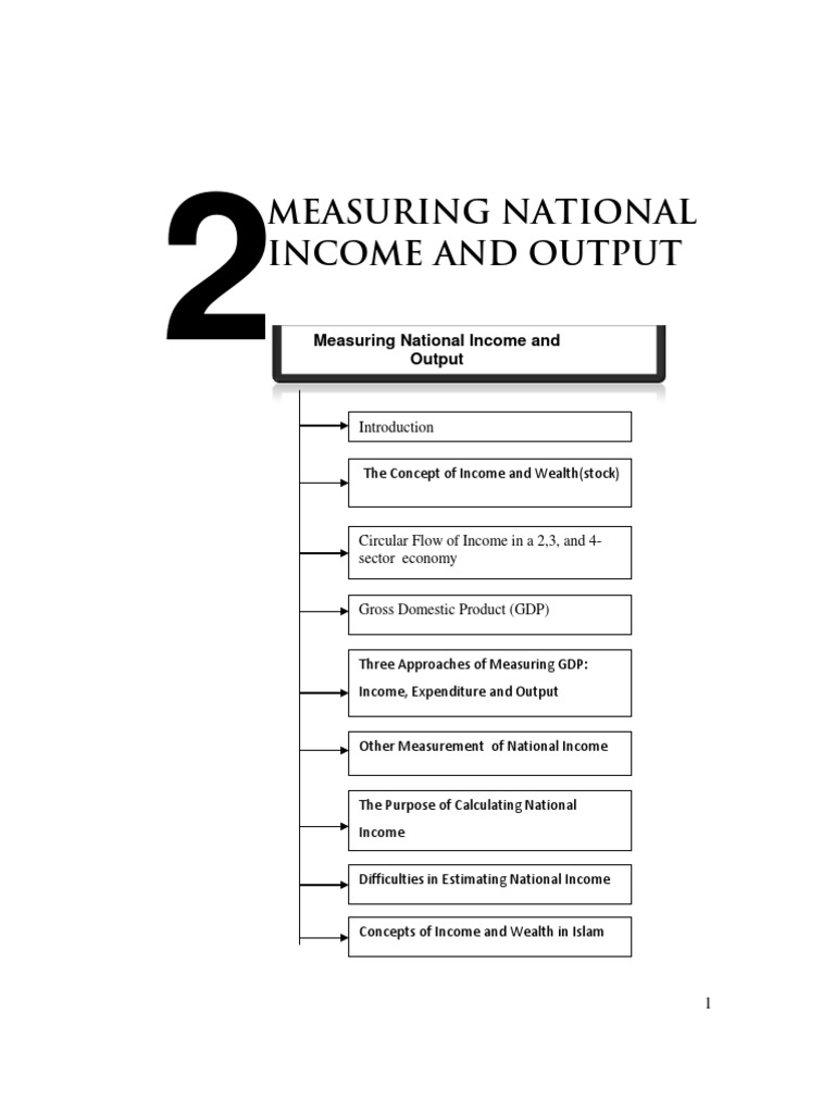 measurement of national income