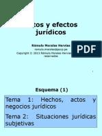Actos y Efectos-Abril 2013