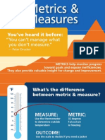 Metrics and Measures [INFOGRAPHIC]