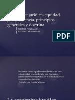 Costumbre jurídica, equidad, jurisprudencia, principios