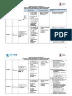 EixoI_Processo de Trabalho e Planejamento Na ESF_13062013 (3)