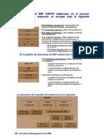 Manual Sencillo de WM