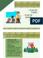 Ma Metodologia Educa Planteamiento de La Ensenanza Rafael Sanchez