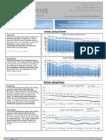 Ocean City Real Estate Report - July 2013