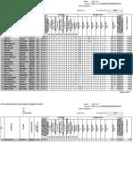 ΑΗΣ Αγ. Δημητρίου/ΔΕΘ, ΣΟΧ 1/2013 - Αποτελέσματα 10.07.2013