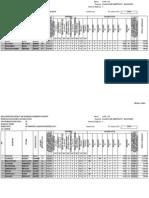 ΑΗΣ Αμυνταίου-Φιλώτα/ΔΕΘ, ΣΟΧ 1/2013 - Αποτελέσματα 10.07.2013