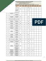 Seats_Board.pdf