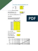 Burland&Burbidge Method