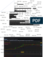 Master Piper Strategy (Forex system)