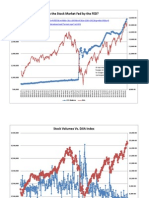 130412 Fed Balances and the Market