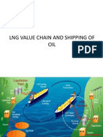 Copy of -LNG, Shipping