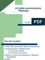 Fondamenti Della Comunicazione