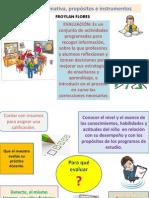 Evaluacion Formativa, Propositos e Instrumentos