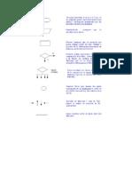 Simbologia de Flujogramas[1]