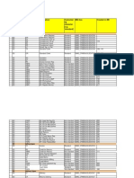 List With Used Standard BP Configuration