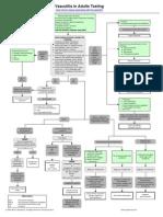 VasculitisAdults.pdf