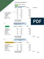 Costo de Produccion -- Quimicos