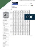 ANOVA _ Tabela Para o Teste de Dunnett _ Portal Action