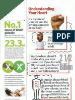 Understanding Your Heart.pdf