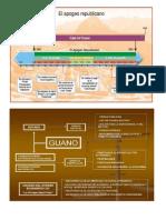 El Guano(Imagen)