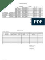 Data Beasiswa kot2.xls
