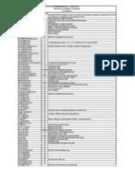 2013-2014 Academic Calendar English