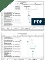 Microsoft Project - APL L-2 28.06