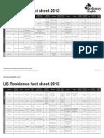 미국 Embassy 전체 Accommodation_chart_US_2013_update_2