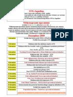 Godišnji kalendar za 2010 god