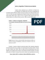 Capítulo 2 La inflación y Argentina. 70 años de una relación estrecha