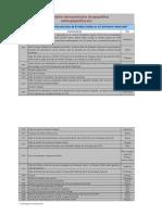 geopolitica15-crono.pdf